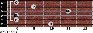 Ab9/13b5/D for guitar on frets 10, 8, 8, 11, 9, 8