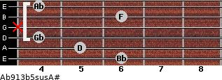 Ab9/13b5sus/A# for guitar on frets 6, 5, 4, x, 6, 4