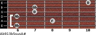 Ab9/13b5sus/A# for guitar on frets 6, 8, 6, 7, 7, 10
