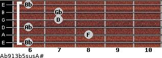 Ab9/13b5sus/A# for guitar on frets 6, 8, 6, 7, 7, 6