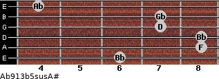 Ab9/13b5sus/A# for guitar on frets 6, 8, 8, 7, 7, 4