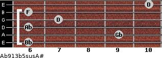 Ab9/13b5sus/A# for guitar on frets 6, 9, 6, 7, 6, 10