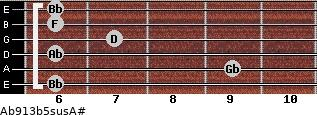 Ab9/13b5sus/A# for guitar on frets 6, 9, 6, 7, 6, 6