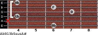 Ab9/13b5sus/A# for guitar on frets 6, x, 4, 7, 6, 4