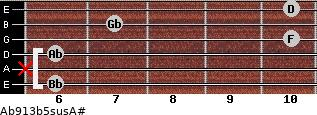 Ab9/13b5sus/A# for guitar on frets 6, x, 6, 10, 7, 10