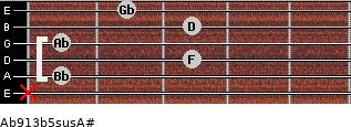 Ab9/13b5sus/A# for guitar on frets x, 1, 3, 1, 3, 2