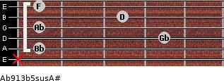 Ab9/13b5sus/A# for guitar on frets x, 1, 4, 1, 3, 1