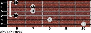 Ab9/13b5sus/D for guitar on frets 10, 8, 6, 7, 7, 6