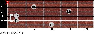 Ab9/13b5sus/D for guitar on frets 10, 8, 8, 11, 9, x