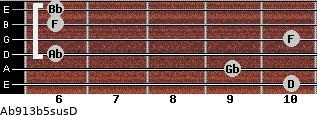 Ab9/13b5sus/D for guitar on frets 10, 9, 6, 10, 6, 6