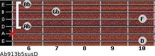 Ab9/13b5sus/D for guitar on frets 10, x, 6, 10, 7, 6