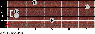 Ab9/13b5sus/D for guitar on frets x, 5, 3, 3, 7, 4