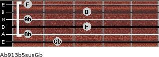 Ab9/13b5sus/Gb for guitar on frets 2, 1, 3, 1, 3, 1