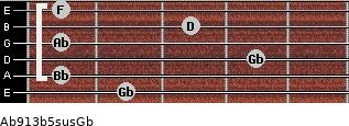 Ab9/13b5sus/Gb for guitar on frets 2, 1, 4, 1, 3, 1