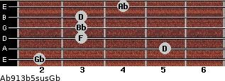Ab9/13b5sus/Gb for guitar on frets 2, 5, 3, 3, 3, 4