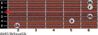 Ab9/13b5sus/Gb for guitar on frets 2, 5, 6, x, 6, 6