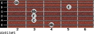 Ab9/13#5 for guitar on frets 4, 3, 3, 3, 5, 2
