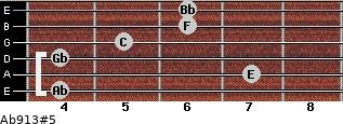 Ab9/13#5 for guitar on frets 4, 7, 4, 5, 6, 6