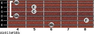 Ab9/13#5/Bb for guitar on frets 6, 8, 4, 5, 5, 4