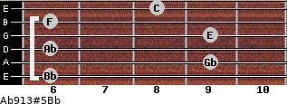 Ab9/13#5/Bb for guitar on frets 6, 9, 6, 9, 6, 8