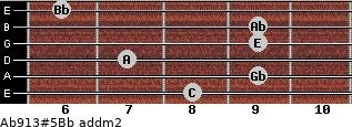 Ab9/13#5/Bb add(m2) guitar chord