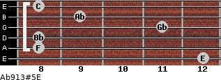 Ab9/13#5/E for guitar on frets 12, 8, 8, 11, 9, 8