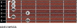 Ab9/13#5/Gb for guitar on frets 2, 1, 2, 1, 1, 1