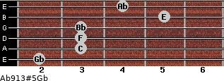 Ab9/13#5/Gb for guitar on frets 2, 3, 3, 3, 5, 4