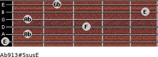 Ab9/13#5sus/E for guitar on frets 0, 1, 3, 1, 5, 2