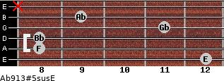 Ab9/13#5sus/E for guitar on frets 12, 8, 8, 11, 9, x