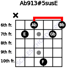 Ab9/13#5sus/E for guitar on frets x, 7, 6, 10, 7, 6