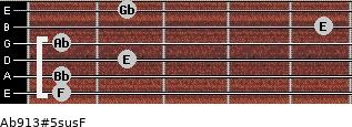 Ab9/13#5sus/F for guitar on frets 1, 1, 2, 1, 5, 2