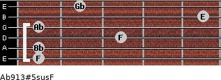 Ab9/13#5sus/F for guitar on frets 1, 1, 3, 1, 5, 2