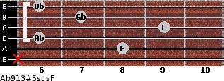 Ab9/13#5sus/F for guitar on frets x, 8, 6, 9, 7, 6