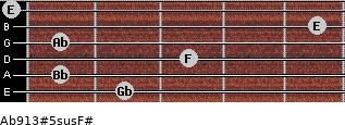 Ab9/13#5sus/F# for guitar on frets 2, 1, 3, 1, 5, 0