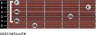 Ab9/13#5sus/F# for guitar on frets 2, 1, 4, 1, 5, 1