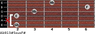 Ab9/13#5sus/F# for guitar on frets 2, x, 2, 3, 6, 4