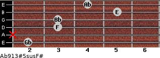 Ab9/13#5sus/F# for guitar on frets 2, x, 3, 3, 5, 4