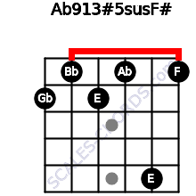 Ab9/13#5sus/F# for guitar on frets 2, 1, 2, 1, 5, 1