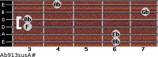 Ab9/13sus/A# for guitar on frets 6, 6, 3, 3, 7, 4