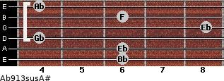 Ab9/13sus/A# for guitar on frets 6, 6, 4, 8, 6, 4
