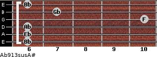 Ab9/13sus/A# for guitar on frets 6, 6, 6, 10, 7, 6
