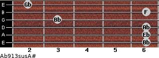 Ab9/13sus/A# for guitar on frets 6, 6, 6, 3, 6, 2