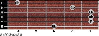 Ab9/13sus/A# for guitar on frets 6, 8, 8, 8, 7, 4