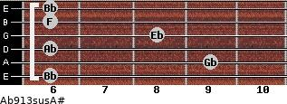 Ab9/13sus/A# for guitar on frets 6, 9, 6, 8, 6, 6
