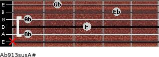 Ab9/13sus/A# for guitar on frets x, 1, 3, 1, 4, 2