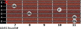 Ab9/13sus/D# for guitar on frets 11, 11, 8, 10, 7, x