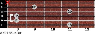 Ab9/13sus/D# for guitar on frets 11, 8, 8, 11, 9, x