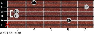 Ab9/13sus/D# for guitar on frets x, 6, 3, 3, 7, 4