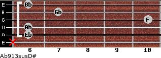 Ab9/13sus/D# for guitar on frets x, 6, 6, 10, 7, 6